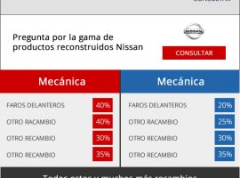 Diseño de newsletter para Nissan recambios