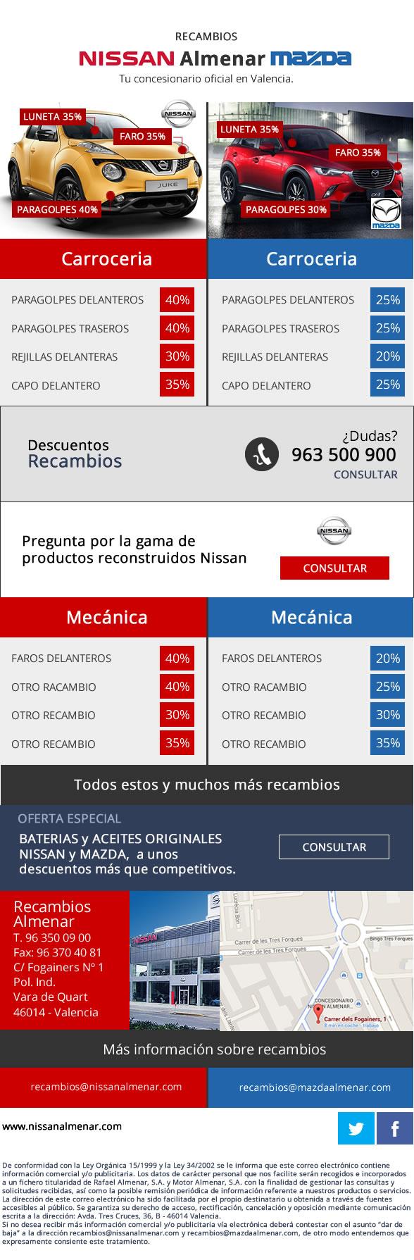 Plantillas de Newsletter Nissan Almenar Valencia - Jose Bernalte