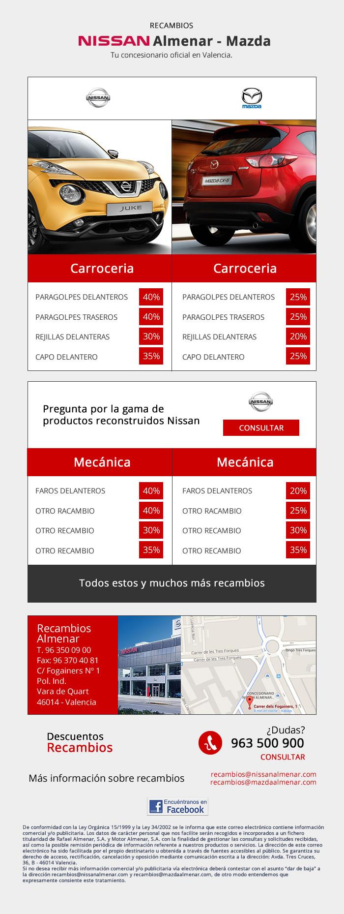 Diseño para Nissan Almenar Valencia
