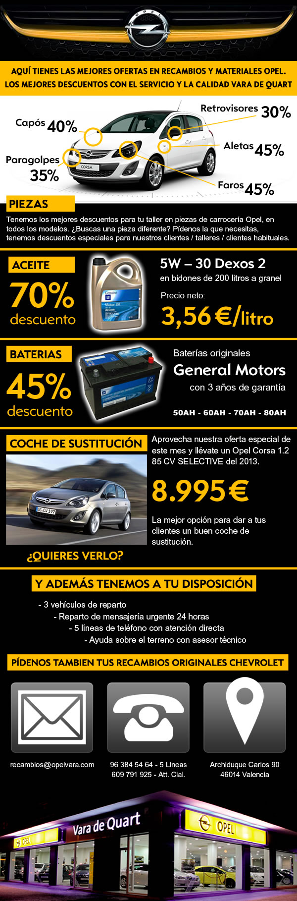 Campaña de email marketing para Opel Vara de Quart