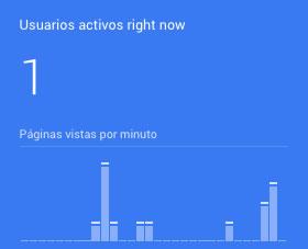 Comprobar Funcionamiento de Google Analytics